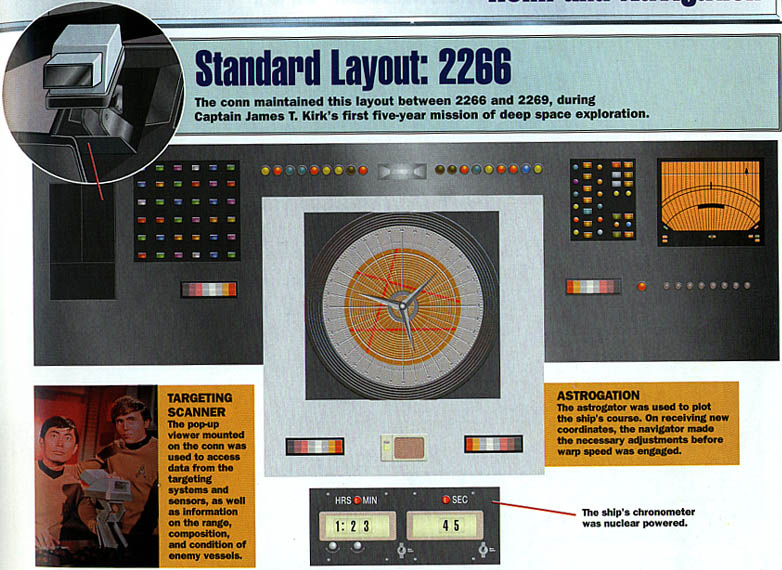 Interface on the help of the USS Enterprise 1701 (original series)